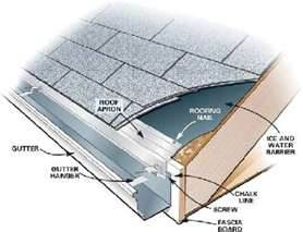 Roofing Quality Roofing Products Roofal Roofing